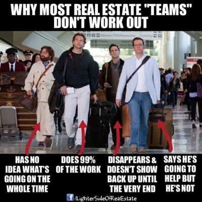 Why Most Real Estate Teams Don't Work Out