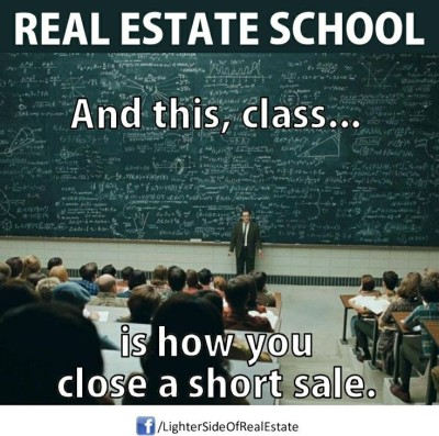This is how you close a shortsale